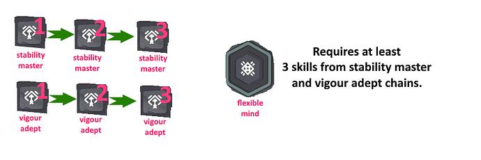 skillchain2
