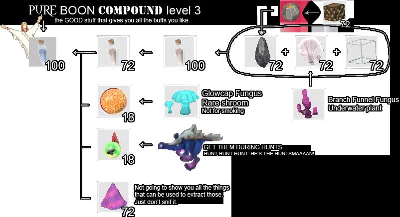 PureBoonCompound3