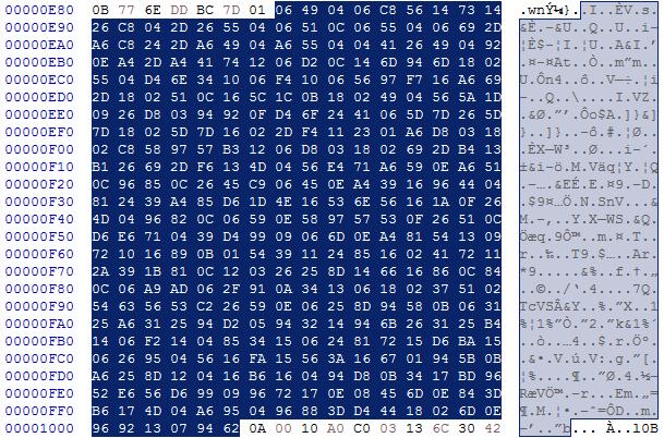 combination%20data