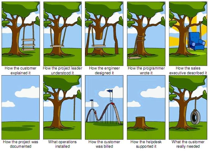 TreeSwingProjectManagement_thumb3