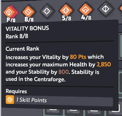 skills-vita